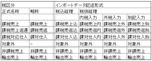 Yayoi01